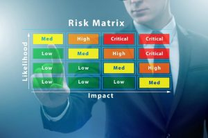 Risk analisys in designing software critical systems